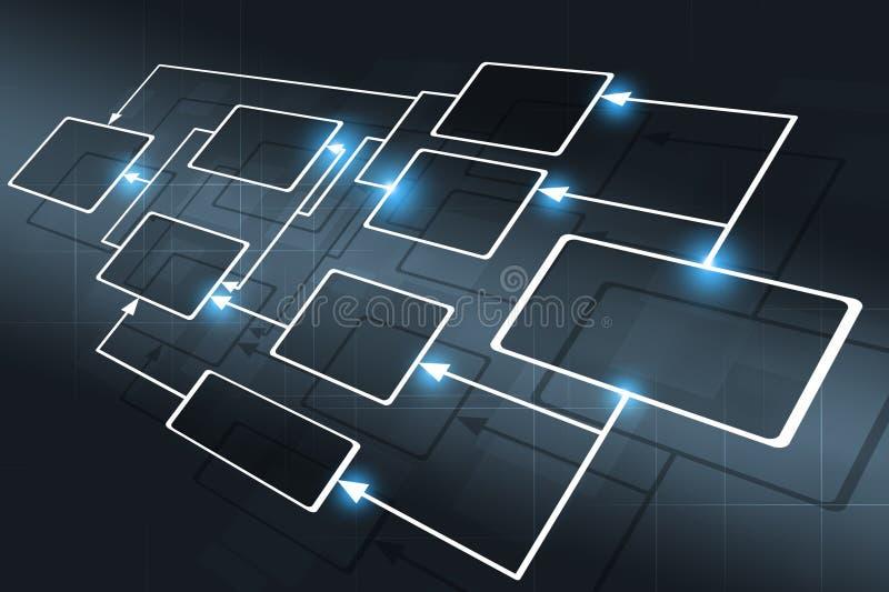 Organigrama del negocio del concepto ilustración del vector
