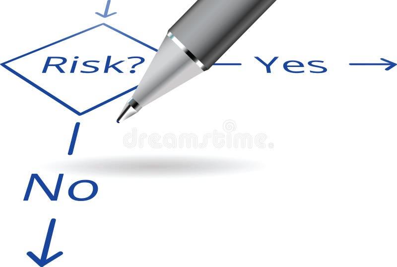 Organigrama del riesgo con la pluma de bola libre illustration
