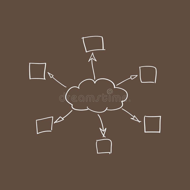 Organigrama dibujado a mano Bosquejo, garabato, garabato stock de ilustración