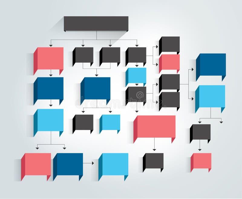 Organigrama grande Esquema coloreado de las sombras libre illustration