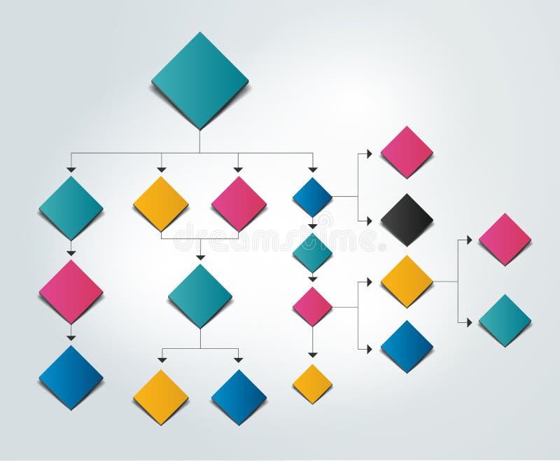 Organigrama grande Esquema coloreado de las sombras ilustración del vector