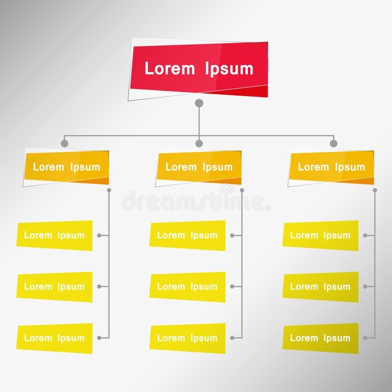 Organigrama Infographic do cartão da cor, cor múltipla, conceito da estrutura do negócio, processo do trabalho do fluxograma do n ilustração royalty free