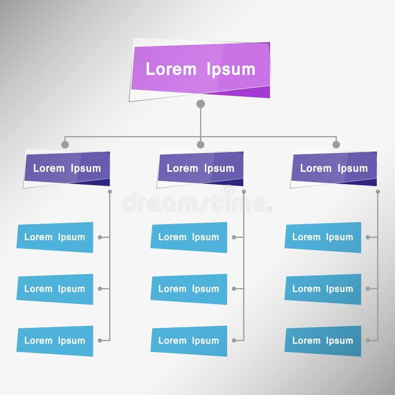 Organigrama Infographic do cartão da cor, cor múltipla, conceito da estrutura do negócio, processo do trabalho do fluxograma do n ilustração do vetor