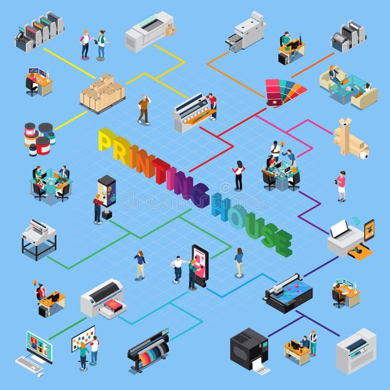 Organigrama isométrico de la casa de impresión stock de ilustración