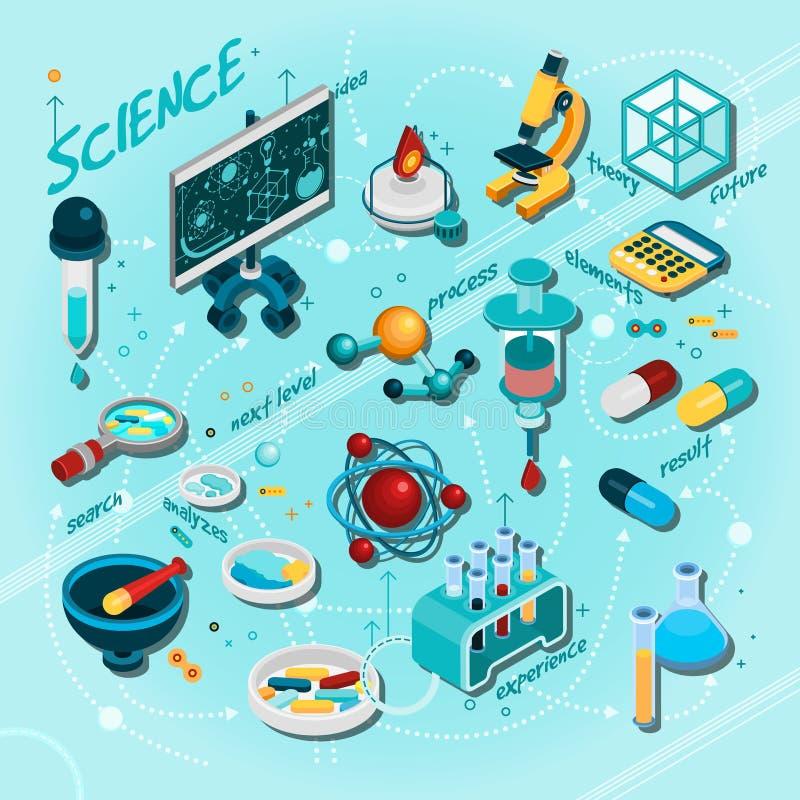 Organigrama isométrico de la ciencia stock de ilustración