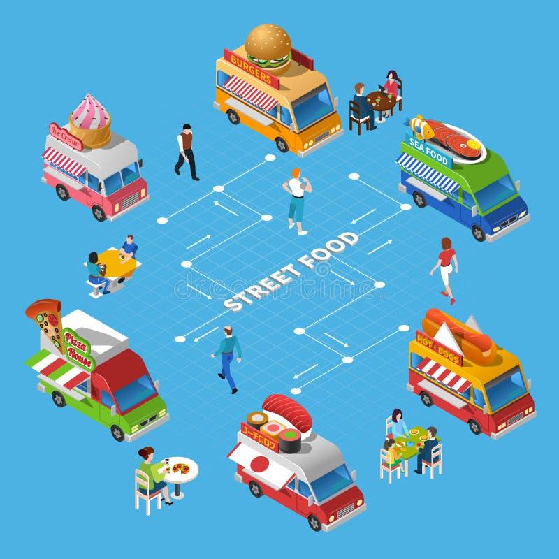 Organigrama isométrico de la comida de la calle ilustración del vector