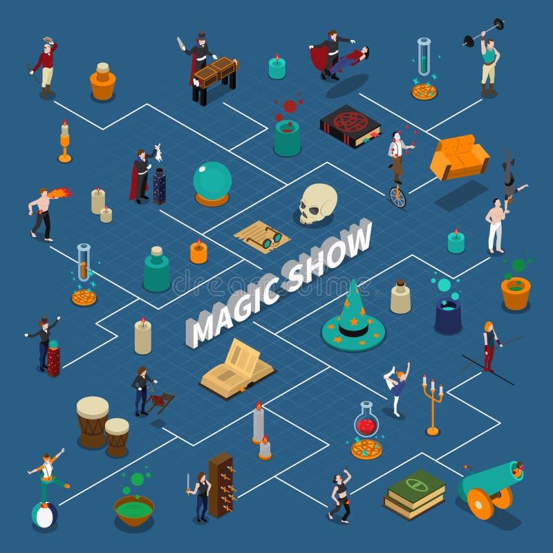 Organigrama isométrico de la demostración mágica libre illustration