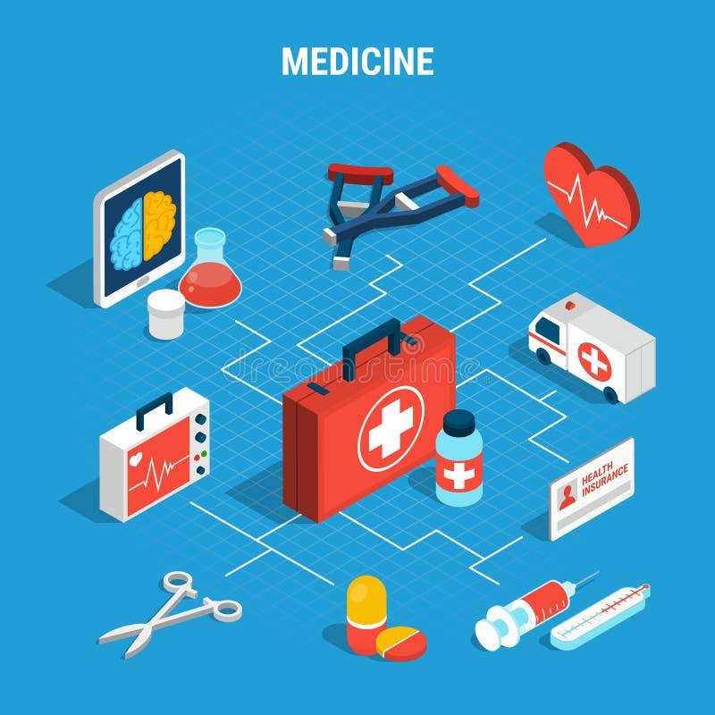 Organigrama isométrico de la medicina ilustración del vector