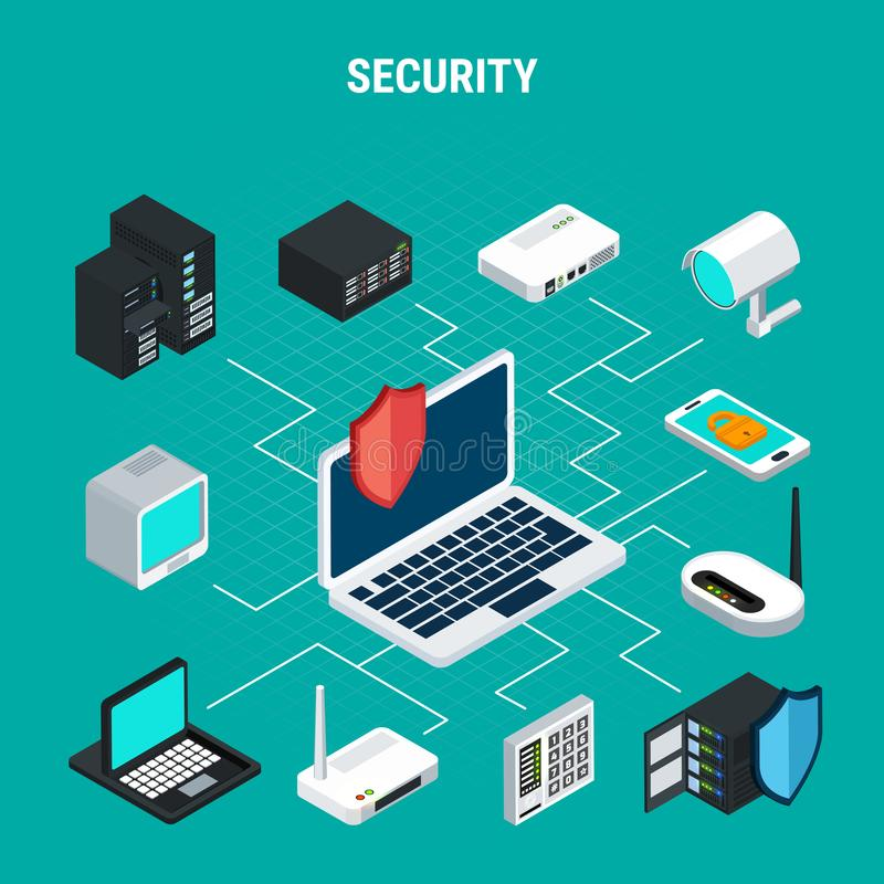 Organigrama isométrico de la seguridad stock de ilustración