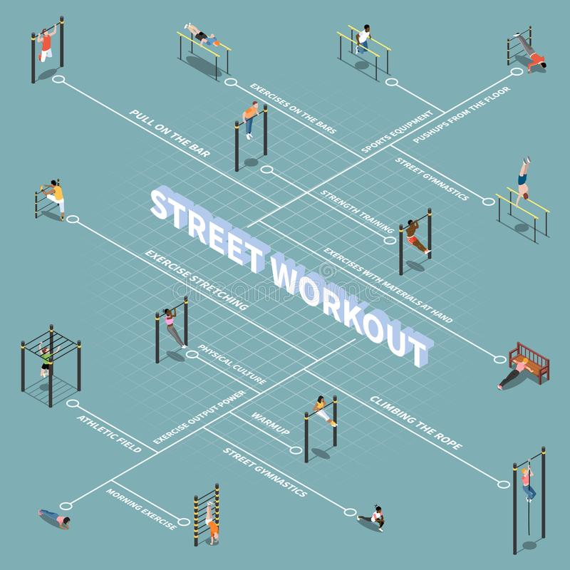 Organigrama isométrico del entrenamiento de la calle libre illustration