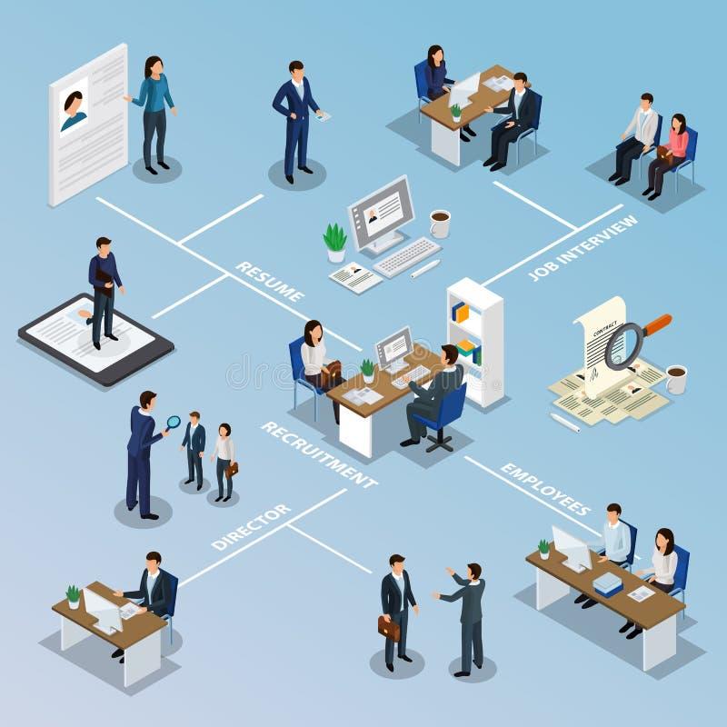 Organigrama isométrico del reclutamiento del empleo libre illustration