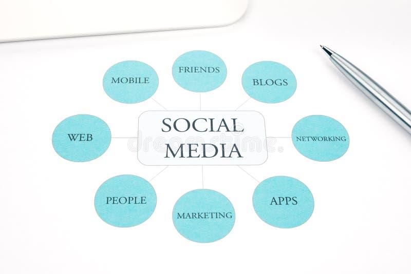 Organigrama social del concepto del asunto de los media. Pluma, panel táctil en fondo imagen de archivo libre de regalías