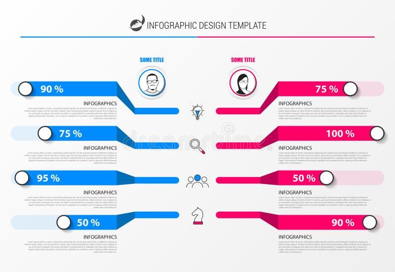 Organigramme Calibre de conception d'Infographic Illustration de vecteur illustration stock