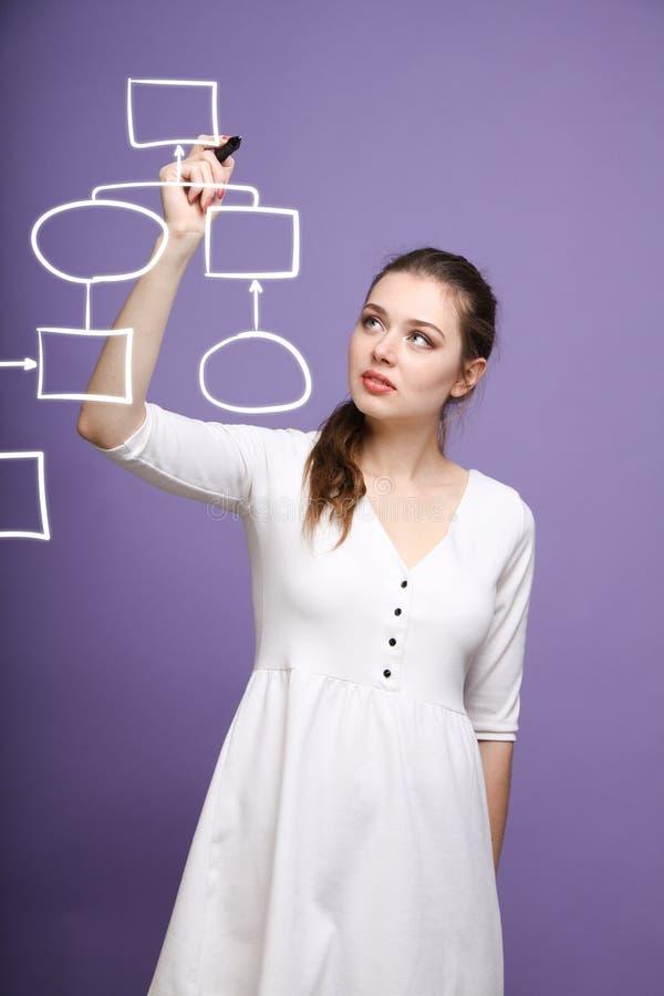 Organigramme de dessin de femme, concept de processus d'affaires photographie stock