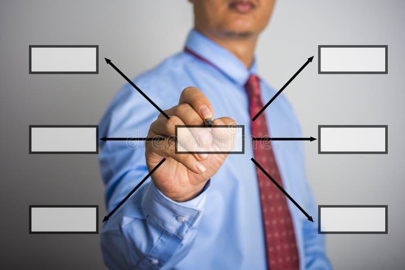 Organigramme de dessin de main d'homme d'affaires dans un tableau blanc image stock