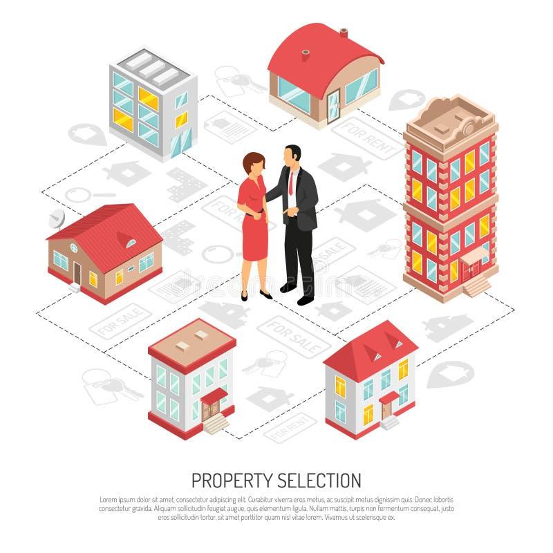 Organigramme isométrique d'agence de Real Estate illustration libre de droits