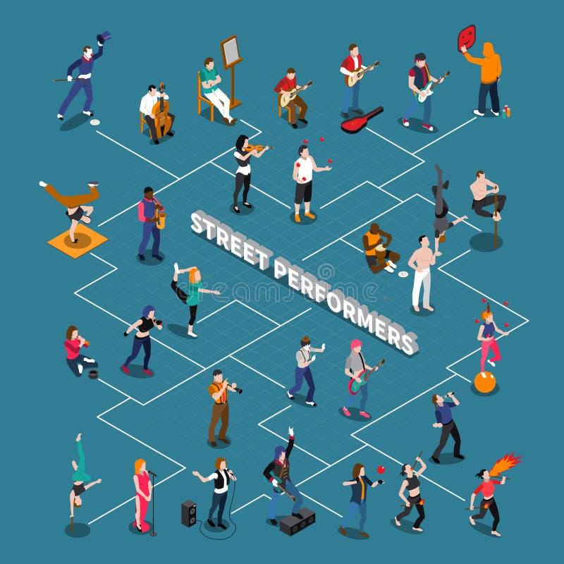Organigramme isométrique d'interprètes de rue illustration libre de droits