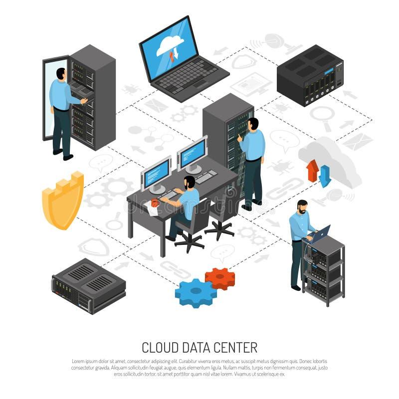 Organigramme isométrique de centre de traitement des données de nuage illustration de vecteur
