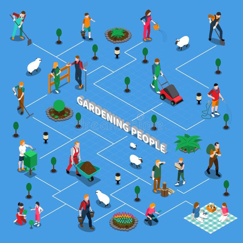 Organigramme isométrique de jardinage de personnes illustration stock