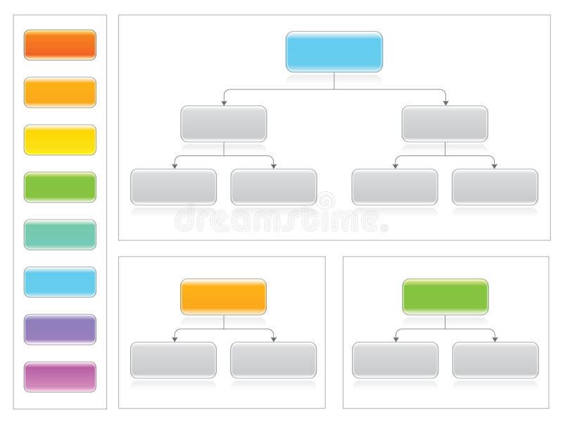 Organigramme réglé avec des éléments d'organigramme illustration stock