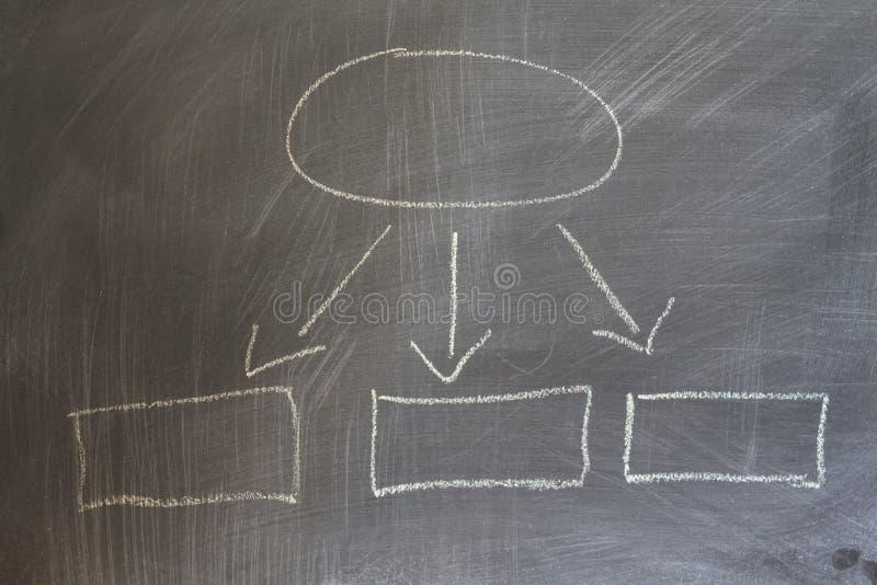Organigramme tracé sur un tableau noir photos libres de droits
