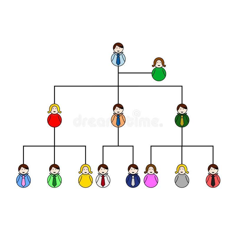 organisation de diagramme illustration libre de droits