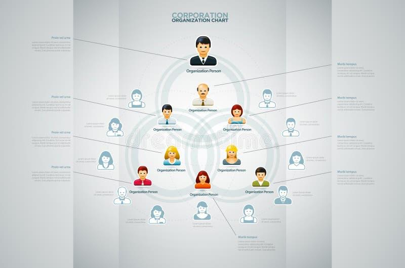 Organisationsübersicht stock abbildung