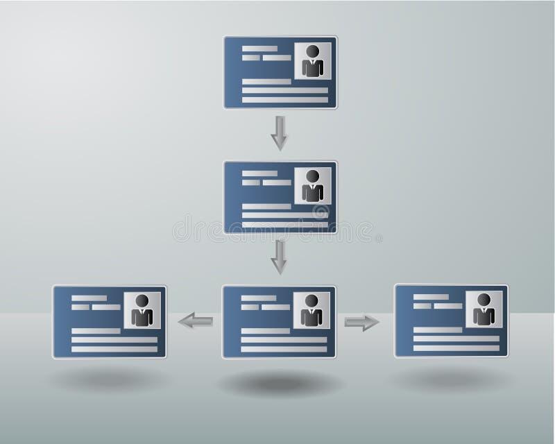 Organisationsübersicht lizenzfreie abbildung