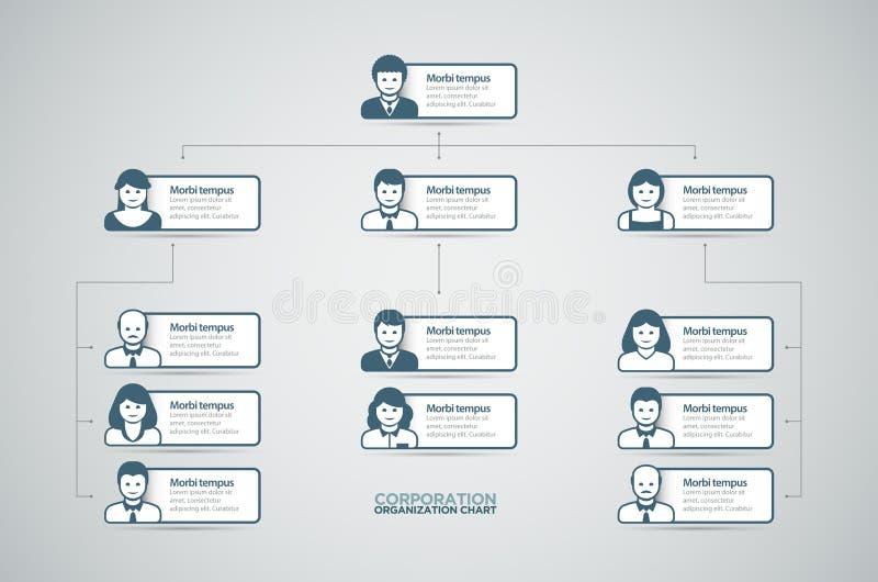 Organisationsdiagram stock illustrationer