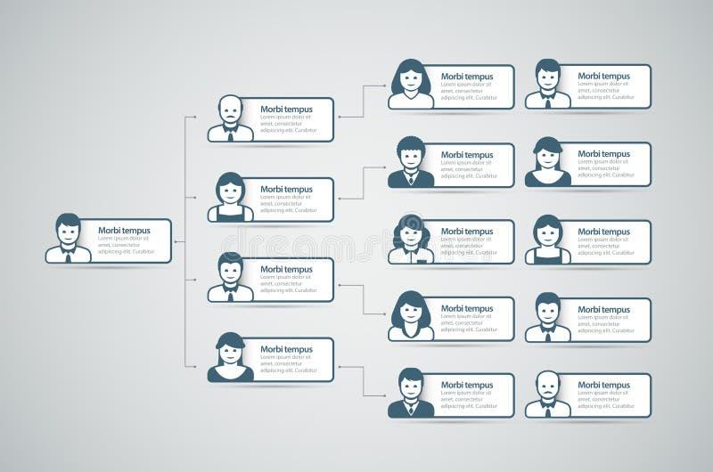 Organisationsdiagram vektor illustrationer