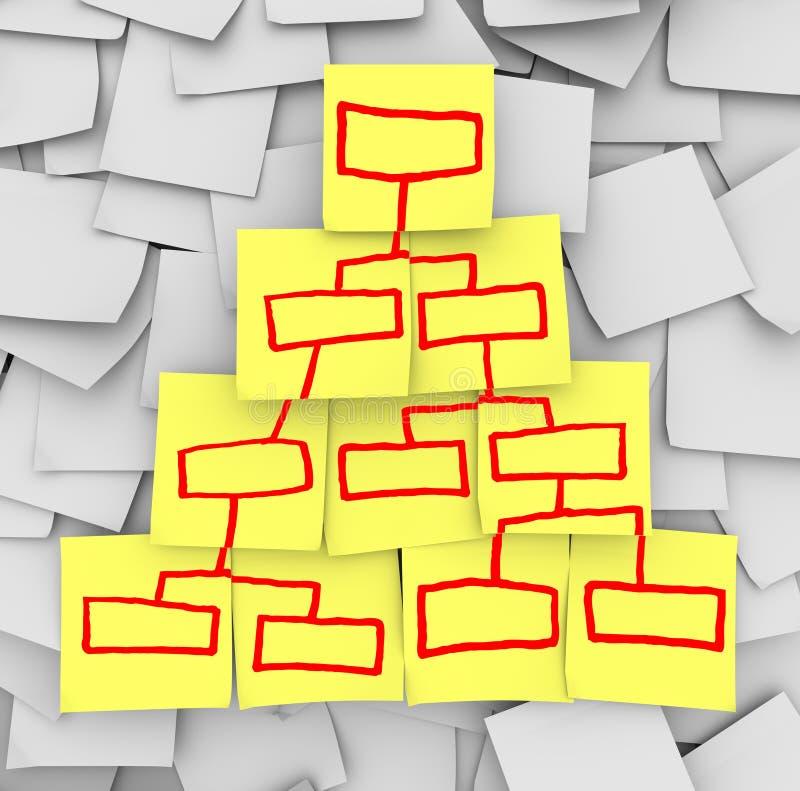 Organisationsdiagramm-Pyramide gezeichnet auf klebrige Anmerkungen lizenzfreie abbildung