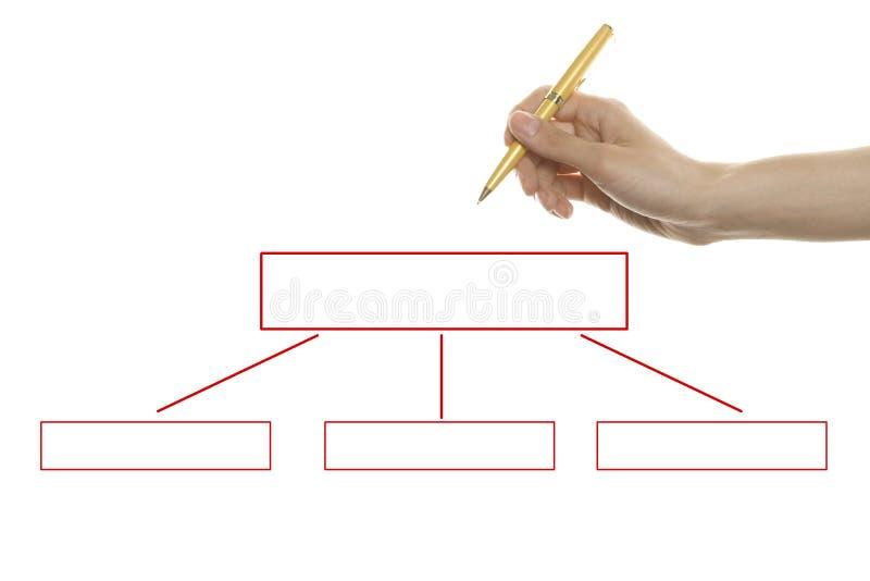 Organisationsplan lizenzfreies stockbild