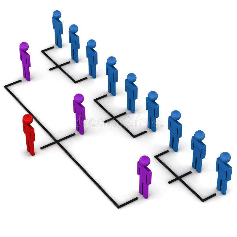Organisationsstruktur stock abbildung