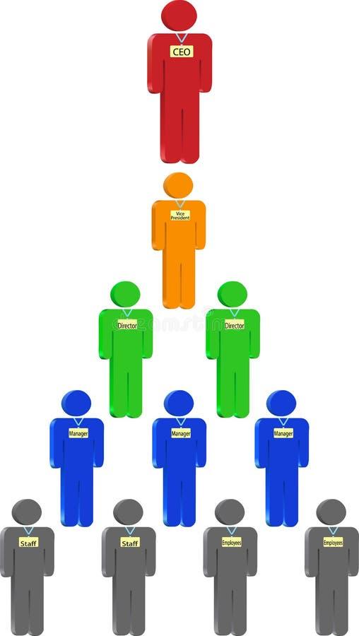 Organisationsstruktur av affären vektor illustrationer