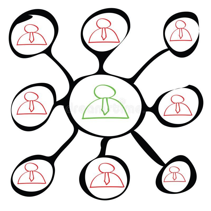 Organisatorische structuur vector illustratie