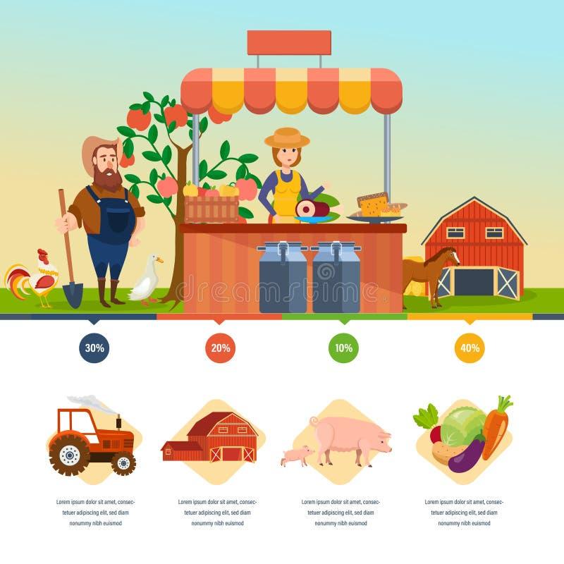 Organische gezondheidswinkel Zuivere natuurvoeding, landbouw, milieu, de landbouw, het winkelen royalty-vrije illustratie