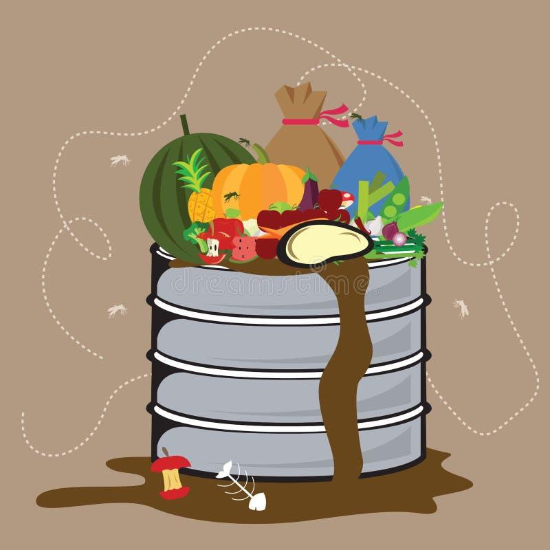 Organische rond flied chemisch afbreekbaar van het voedselafval in huisvuilbak met allen stock illustratie