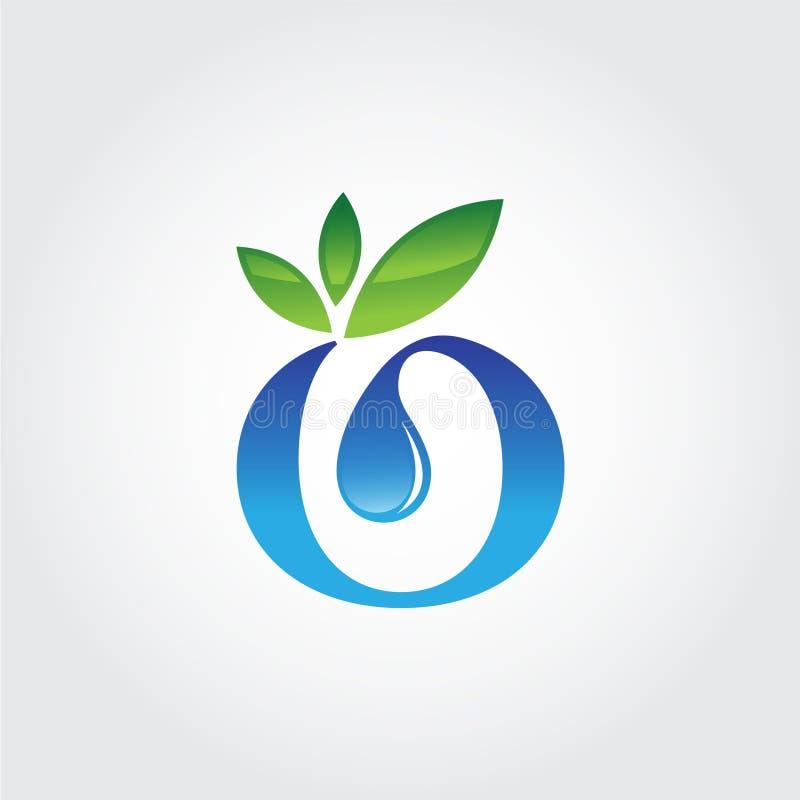 Organisk logo Blad i handlogo Naturproduktlogo Skönhetsmedelsymbol stock illustrationer
