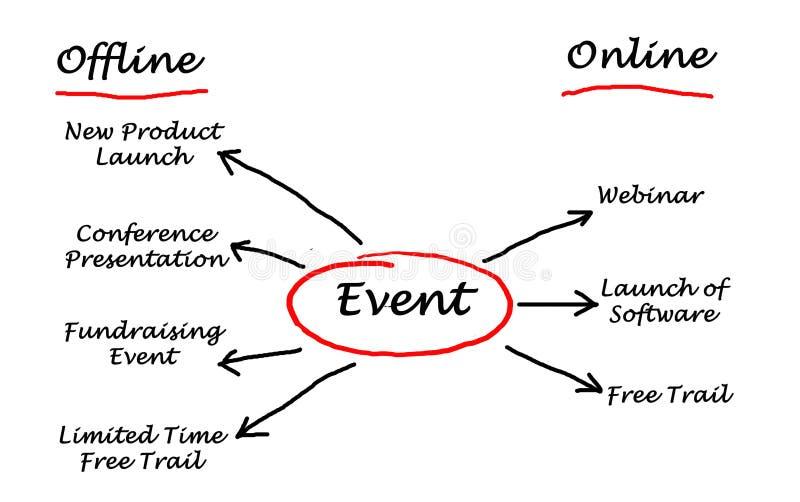 Organización de un evento stock de ilustración