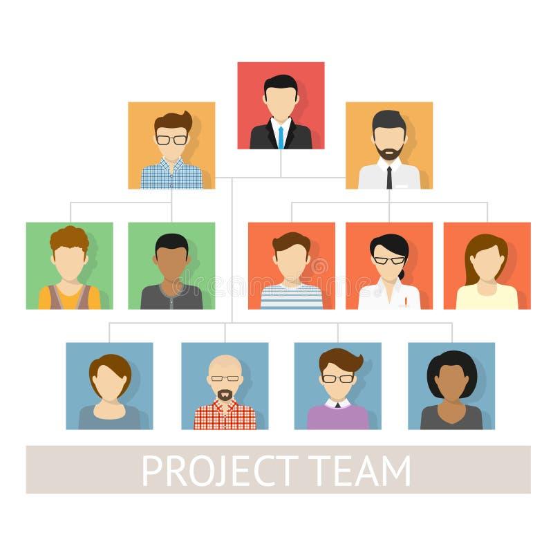 Organización del equipo de proyecto ilustración del vector