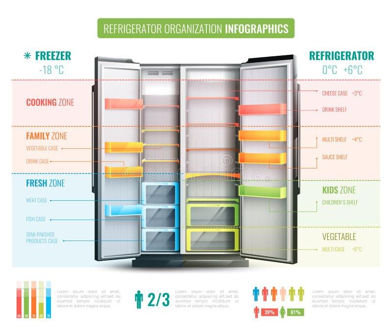 Organización Infographics del refrigerador ilustración del vector