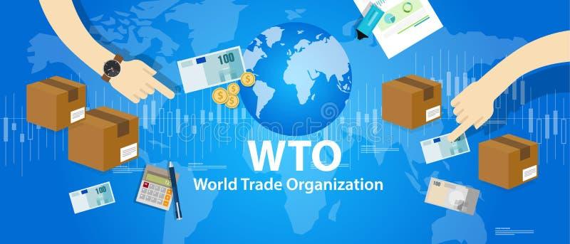 Organización Mundial del Comercio de la OMC ilustración del vector