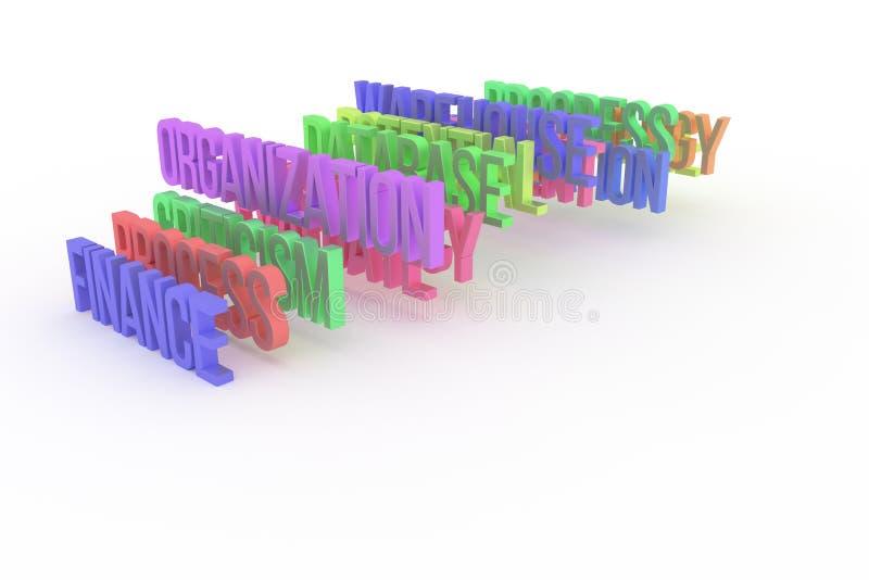 Organización y finanzas, palabras coloridas conceptuales 3D del negocio Título, estilo, ejemplo y comunicación ilustración del vector