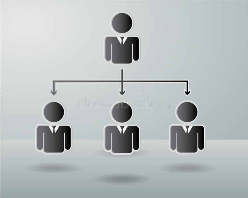 Organizaci Gospodarczej mapa ilustracja wektor