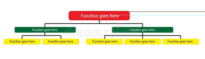 organizacyjna korporacyjna mapy hierarchia ilustracja wektor