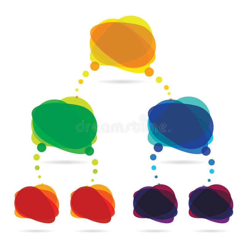 Organization chart. Flowchart with colorful bubbles royalty free illustration
