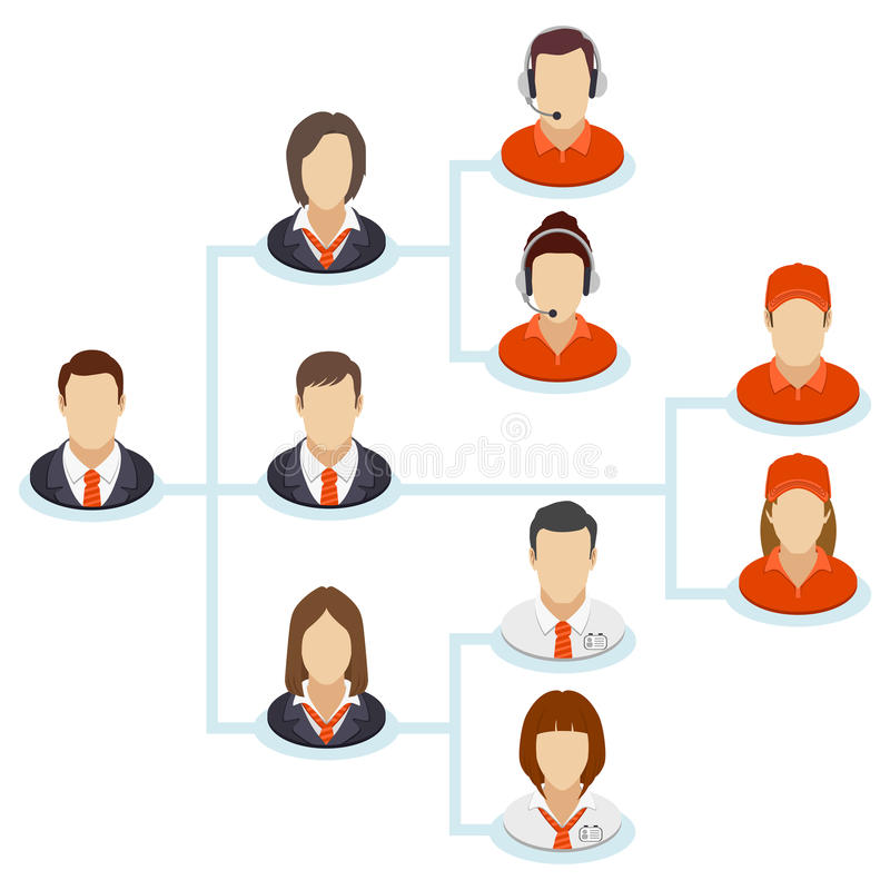 Organization chart. Teamwork flow chart. Corporate organization chart with business people icons. The hierarchical organization management system. Company vector illustration