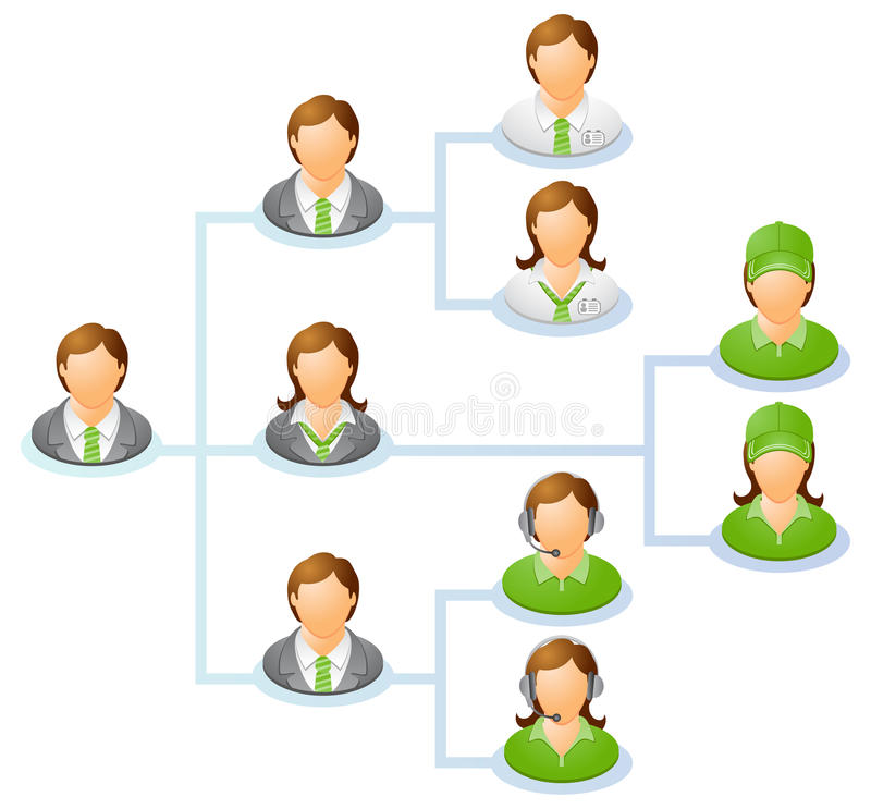 Organization chart. Teamwork flow chart. Network of people. The hierarchical diagram. The hierarchical organization management system. Vector illustration stock illustration