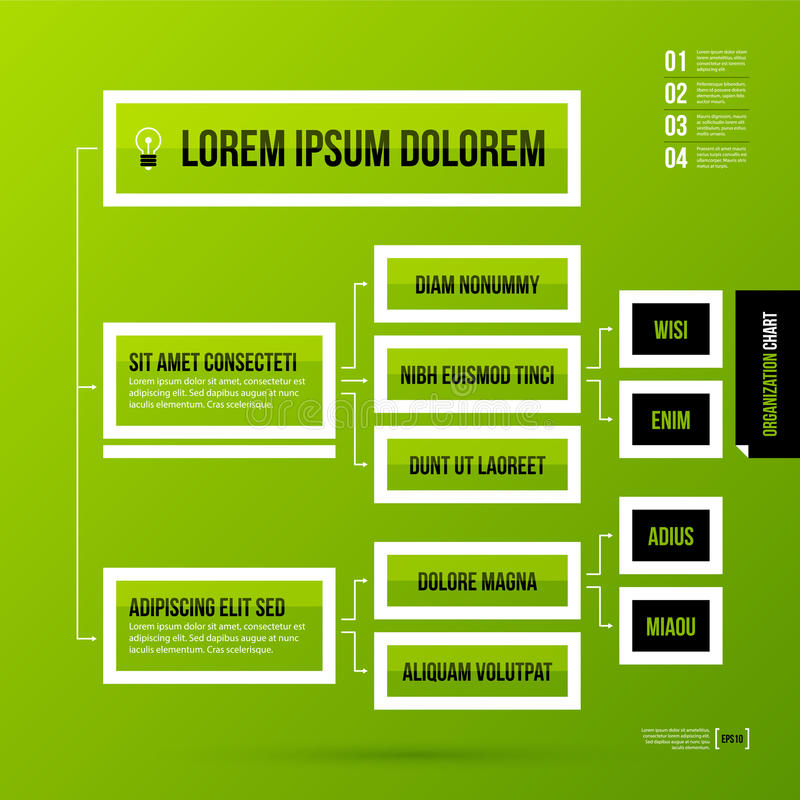 Organization chart template on fresh green background. Vector EPS-10 template royalty free illustration