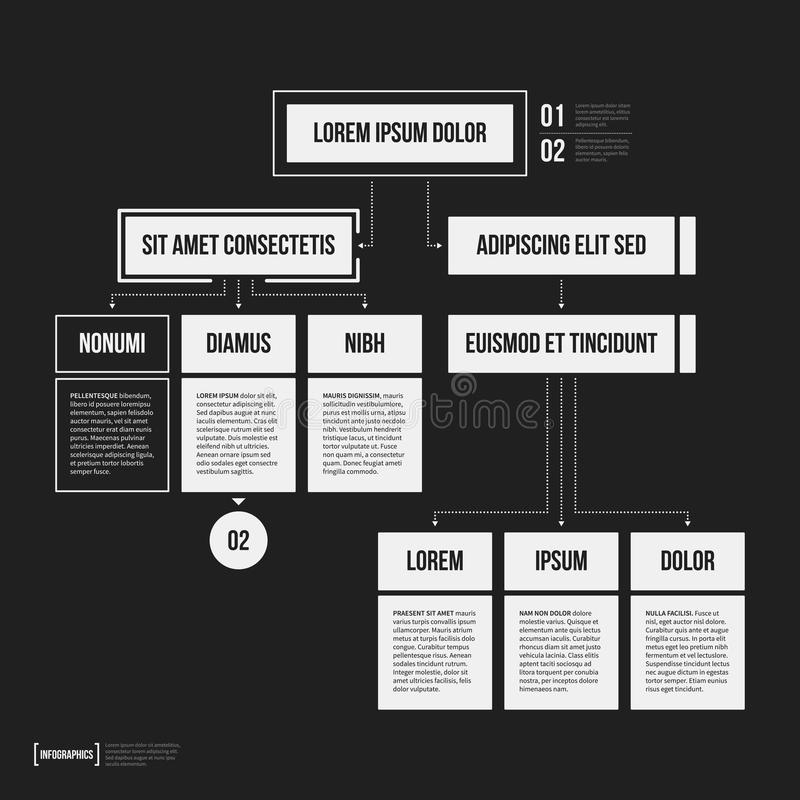 Organization chart template with geometric elements. On black background. Useful for science and business presentations royalty free illustration